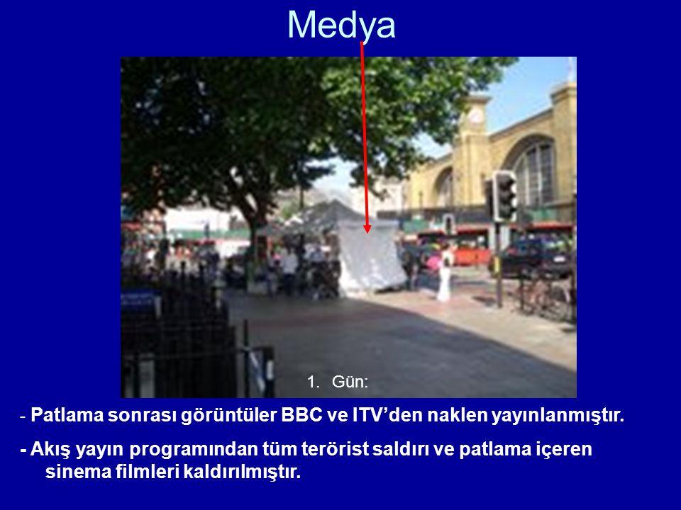 Medya Gün: - Patlama sonrası görüntüler BBC ve ITV'den naklen yayınlanmıştır.