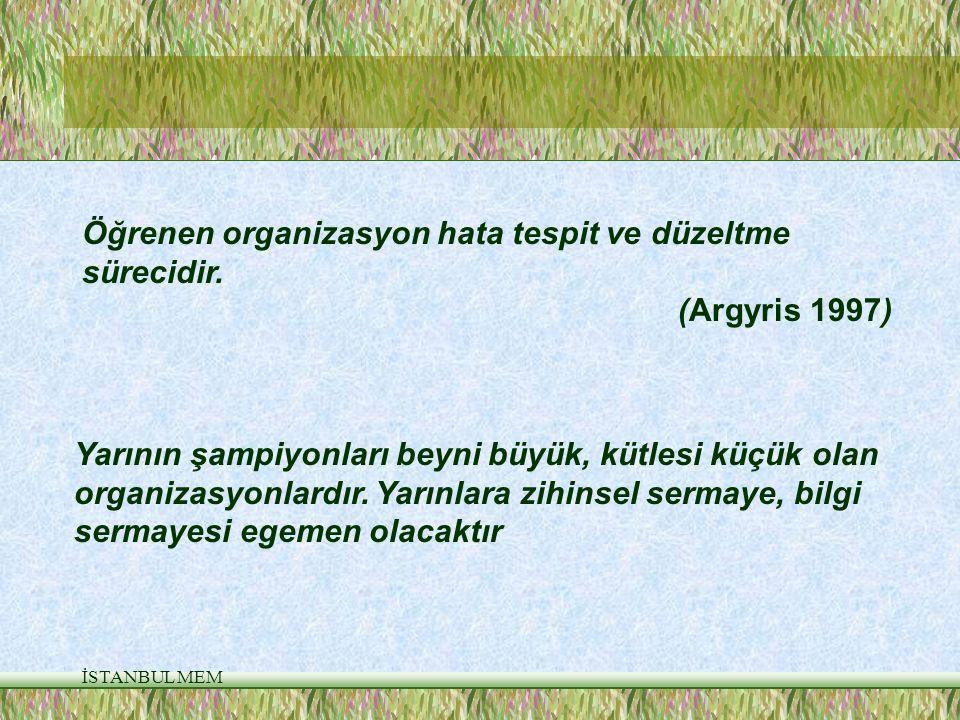 Öğrenen organizasyon hata tespit ve düzeltme sürecidir. (Argyris 1997)