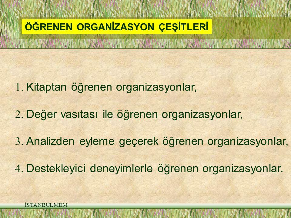 1. Kitaptan öğrenen organizasyonlar,