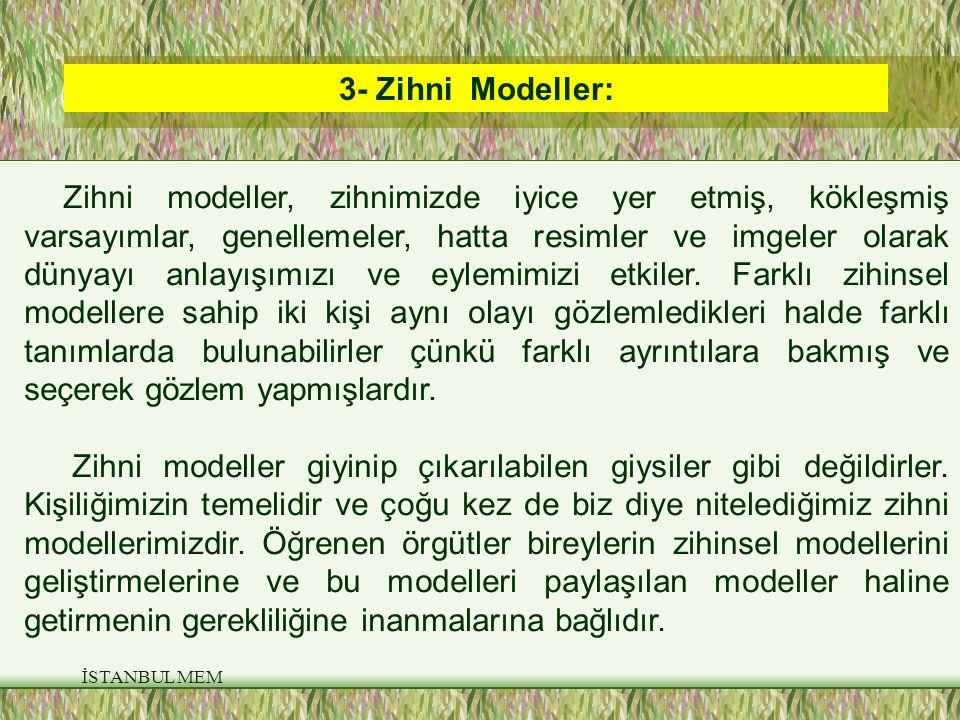 3- Zihni Modeller: