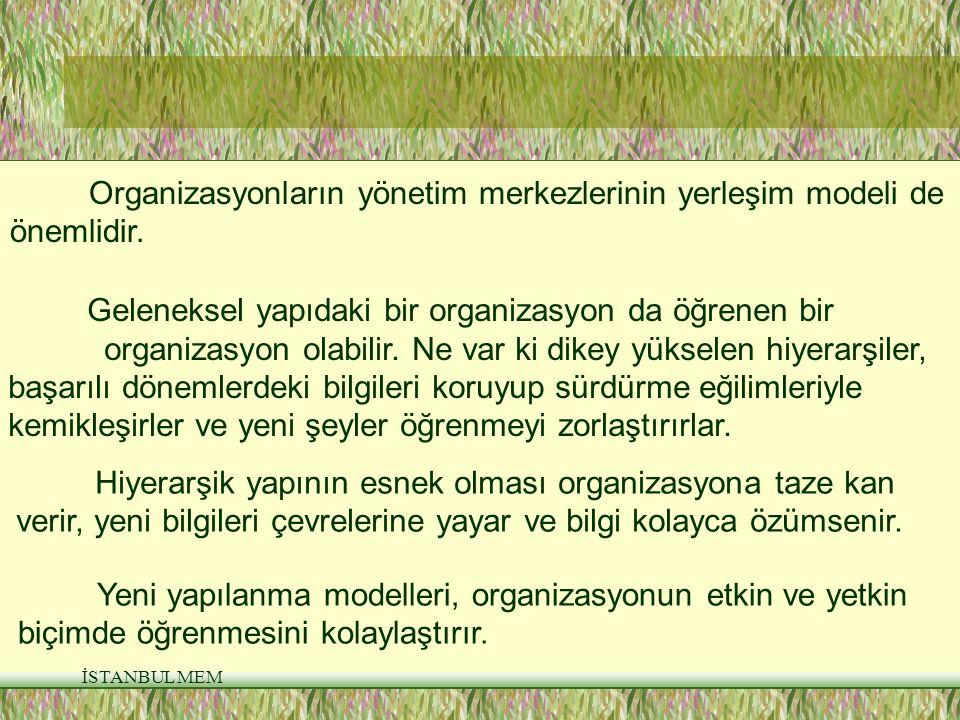Organizasyonların yönetim merkezlerinin yerleşim modeli de önemlidir.