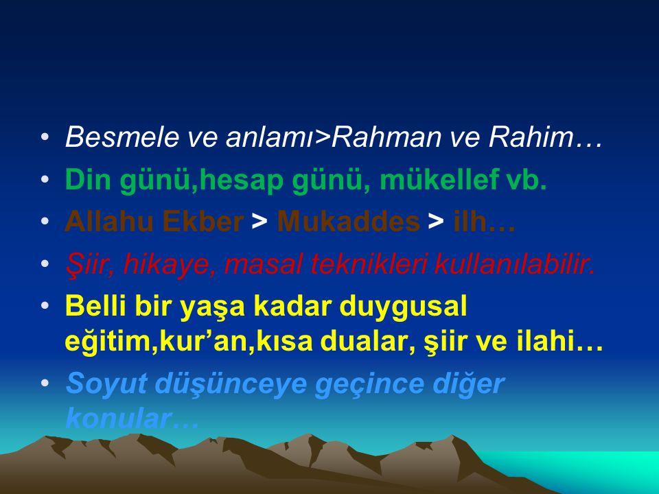 Besmele ve anlamı>Rahman ve Rahim…