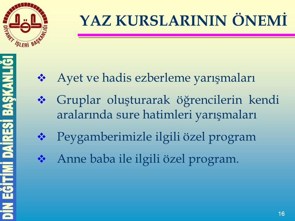 YAZ KURSLARININ ÖNEMİ Ayet ve hadis ezberleme yarışmaları