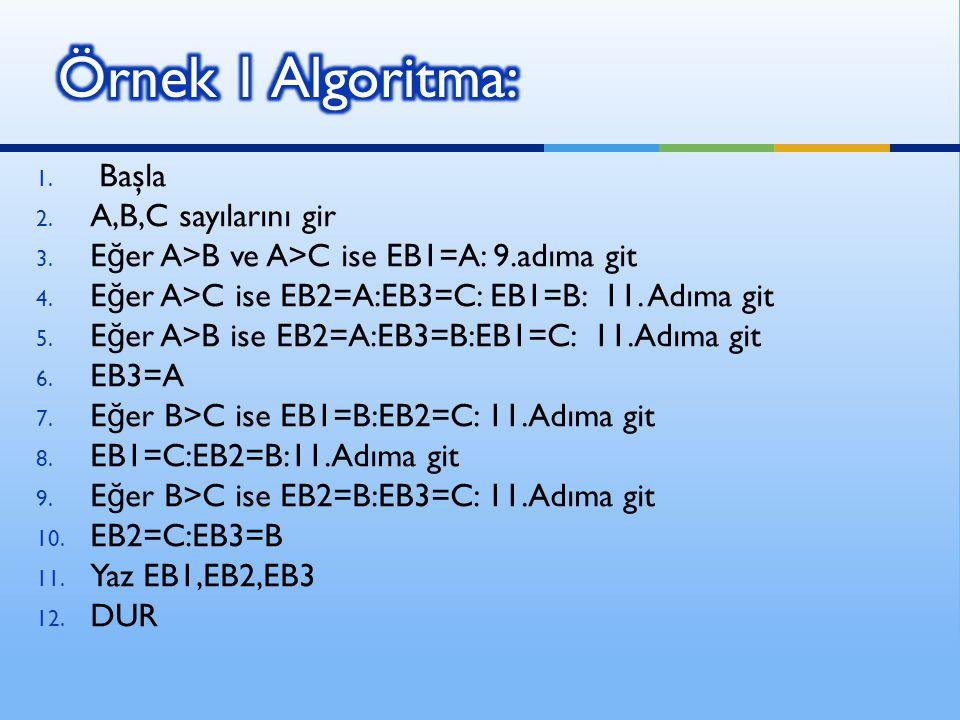 Örnek 1 Algoritma: Başla A,B,C sayılarını gir