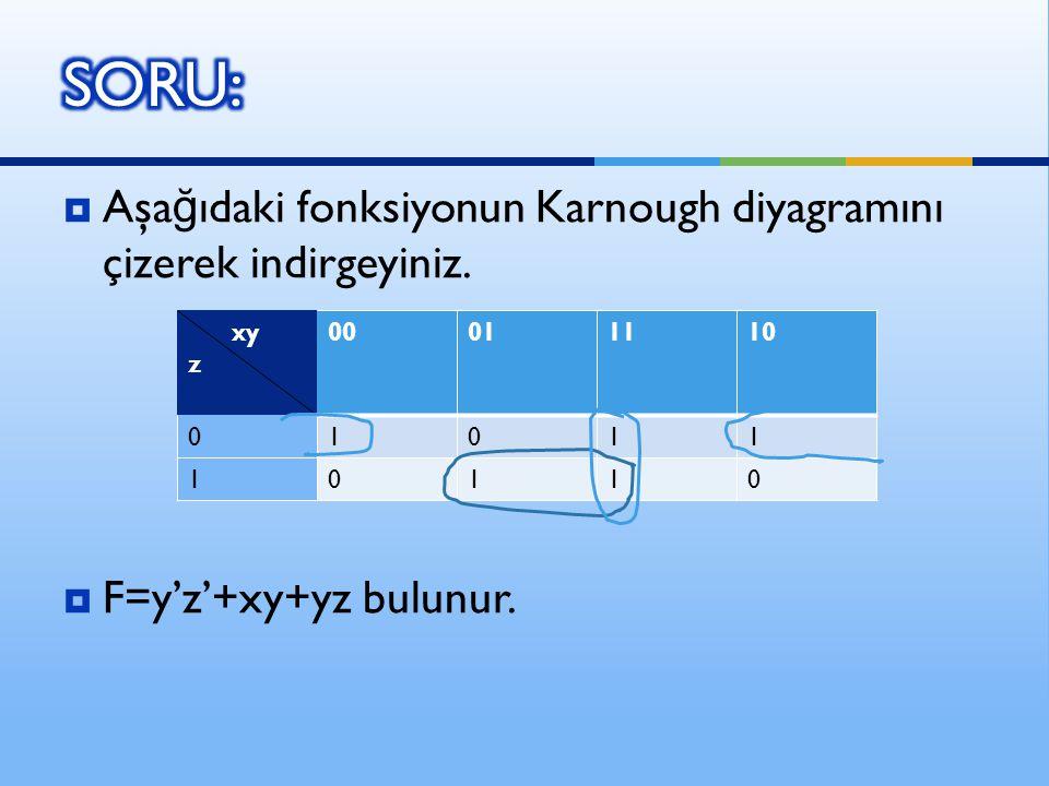 SORU: Aşağıdaki fonksiyonun Karnough diyagramını çizerek indirgeyiniz.