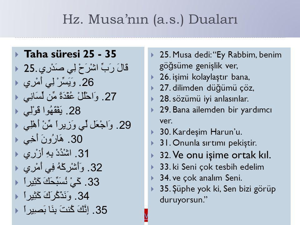 Hz. Musa'nın (a.s.) Duaları