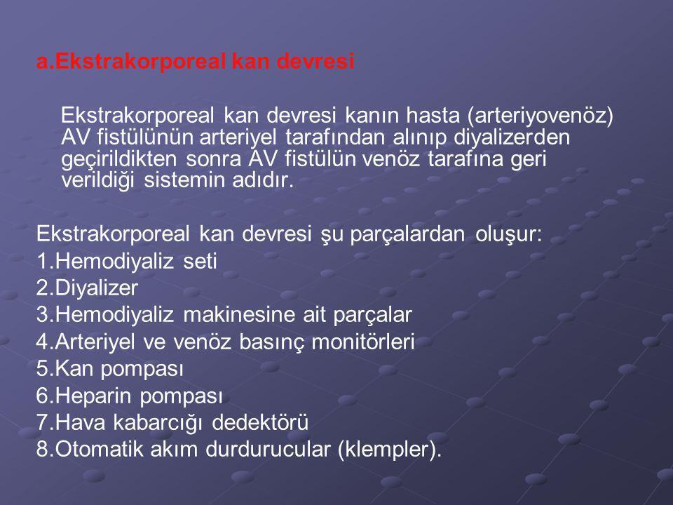 a.Ekstrakorporeal kan devresi
