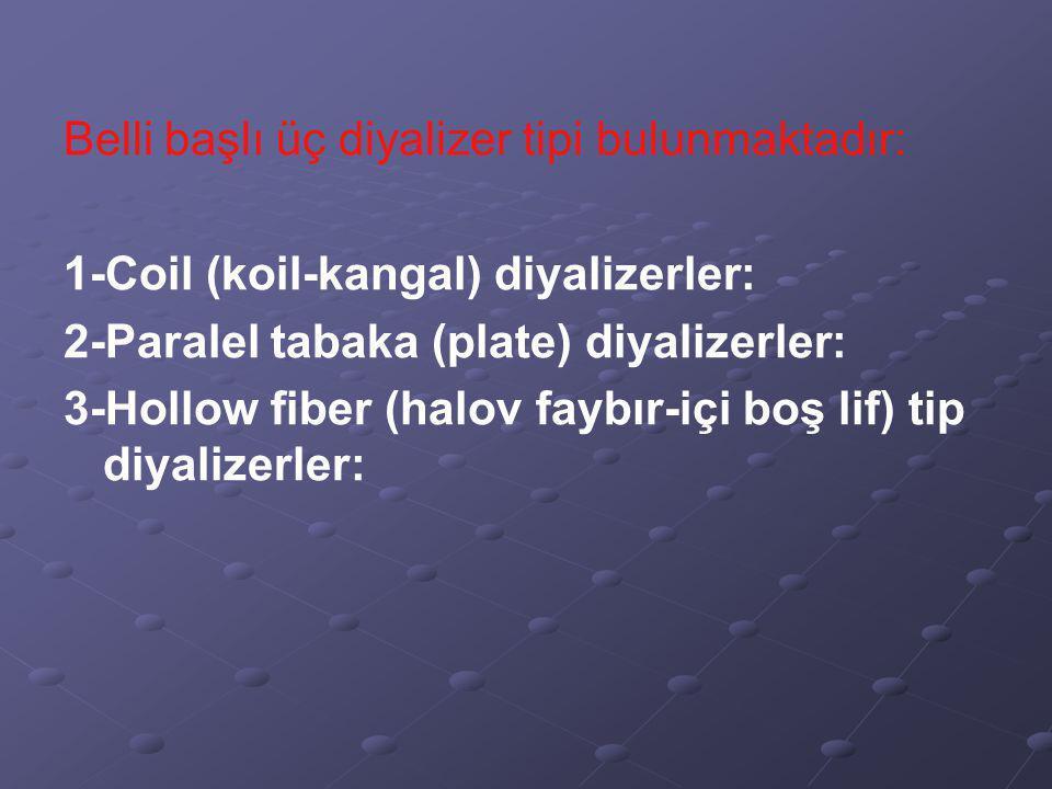 Belli başlı üç diyalizer tipi bulunmaktadır: