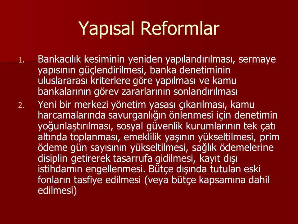 Yapısal Reformlar