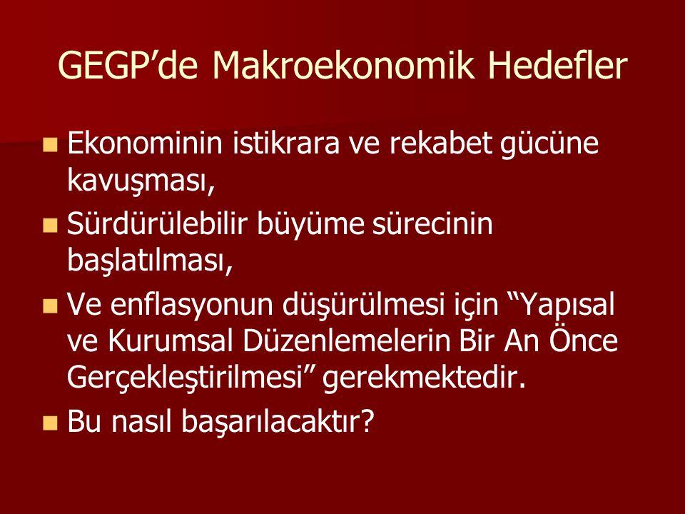 GEGP'de Makroekonomik Hedefler