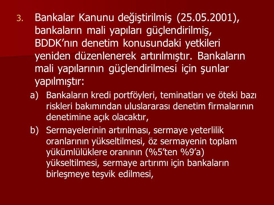 Bankalar Kanunu değiştirilmiş (25. 05