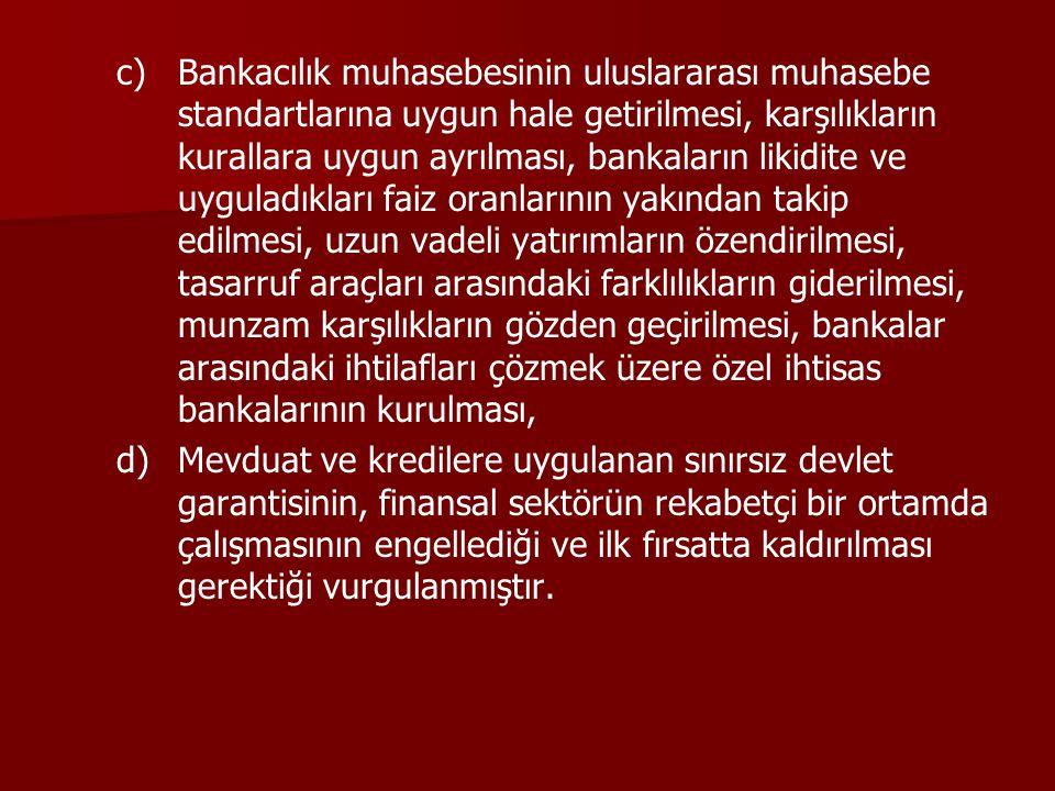 Bankacılık muhasebesinin uluslararası muhasebe standartlarına uygun hale getirilmesi, karşılıkların kurallara uygun ayrılması, bankaların likidite ve uyguladıkları faiz oranlarının yakından takip edilmesi, uzun vadeli yatırımların özendirilmesi, tasarruf araçları arasındaki farklılıkların giderilmesi, munzam karşılıkların gözden geçirilmesi, bankalar arasındaki ihtilafları çözmek üzere özel ihtisas bankalarının kurulması,