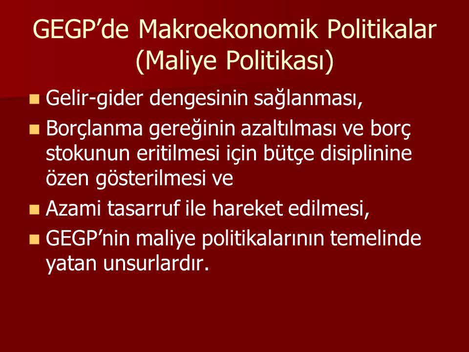 GEGP'de Makroekonomik Politikalar (Maliye Politikası)