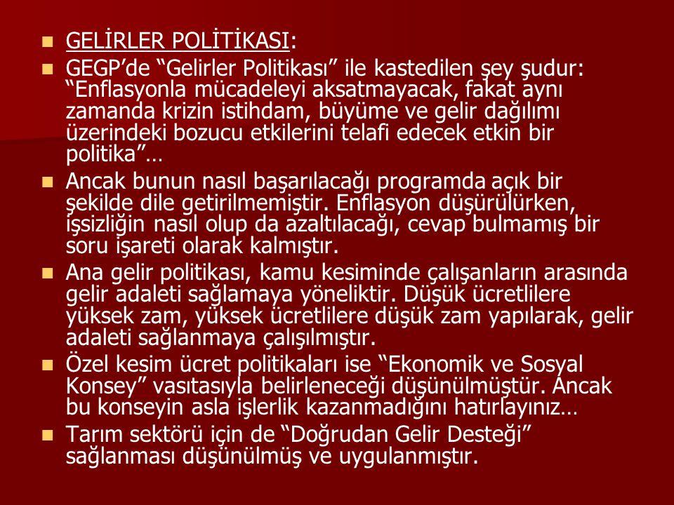 GELİRLER POLİTİKASI:
