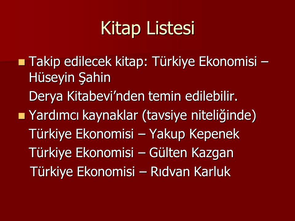 Kitap Listesi Takip edilecek kitap: Türkiye Ekonomisi – Hüseyin Şahin
