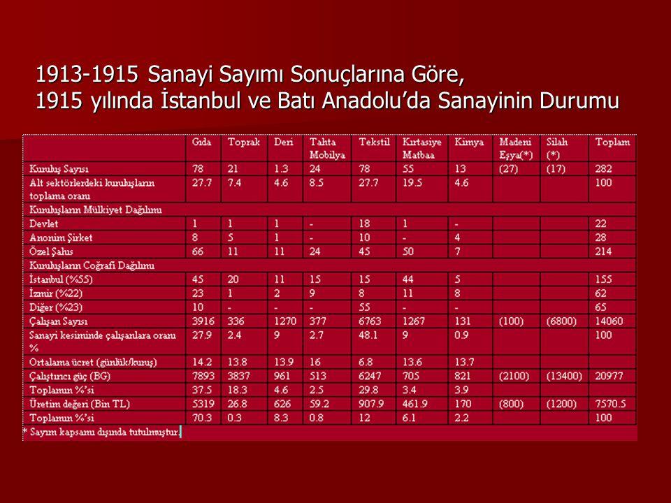 1913-1915 Sanayi Sayımı Sonuçlarına Göre,