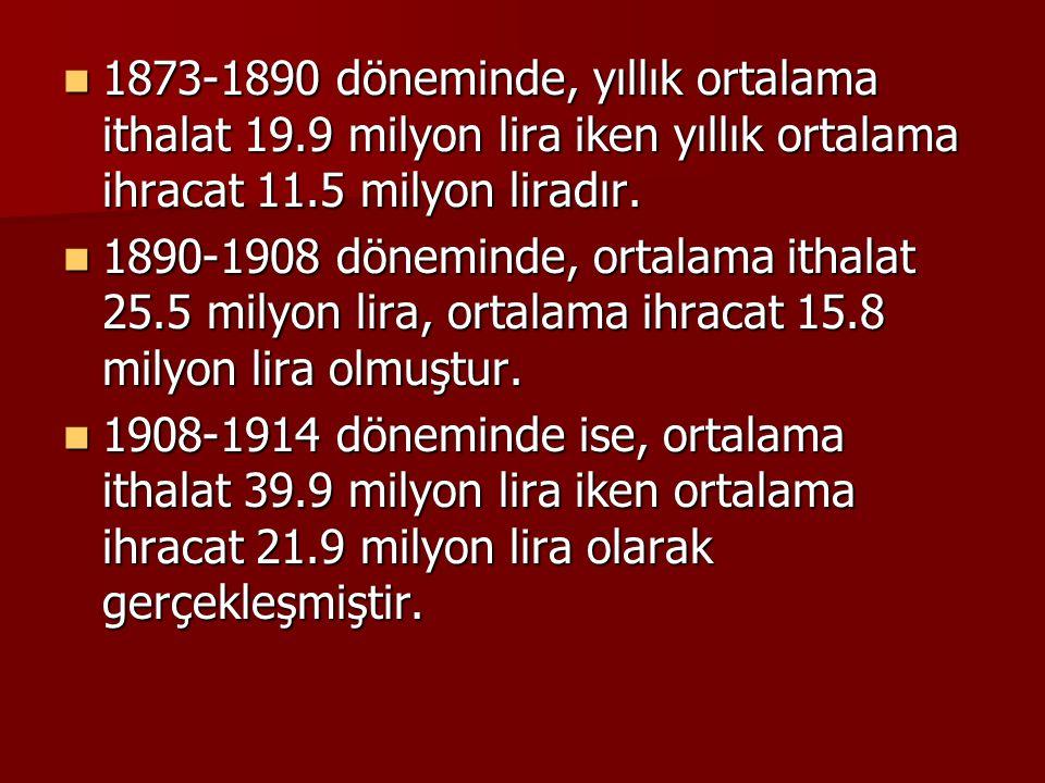 1873-1890 döneminde, yıllık ortalama ithalat 19
