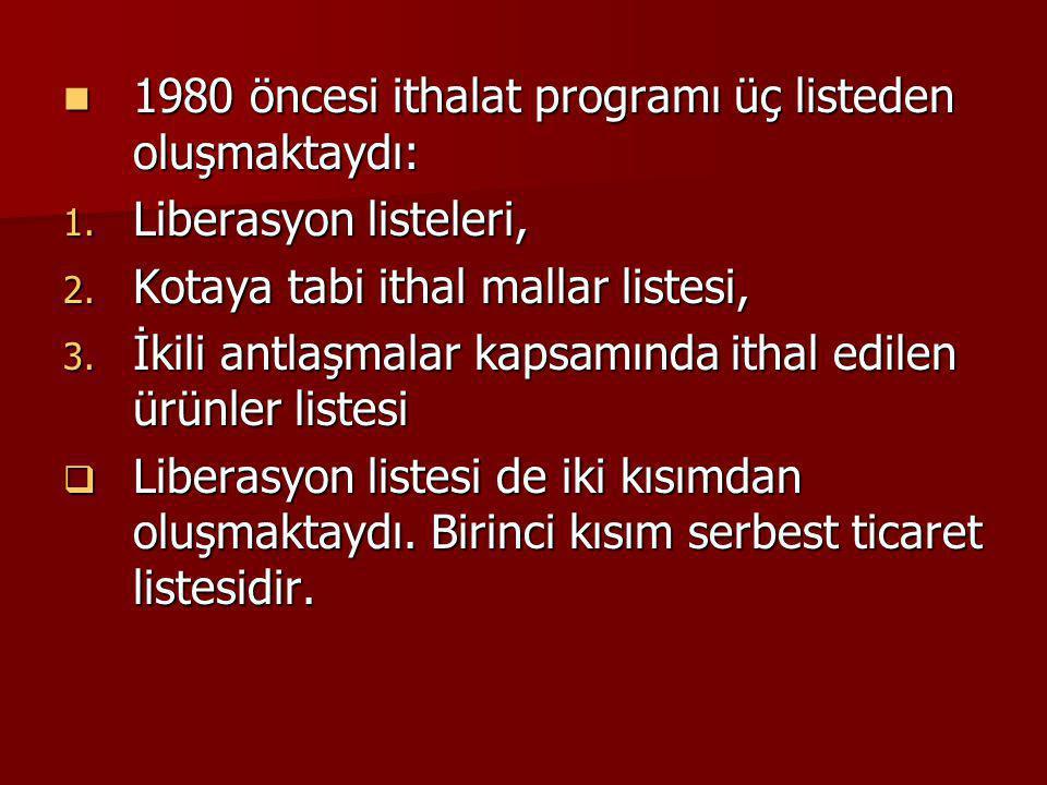 1980 öncesi ithalat programı üç listeden oluşmaktaydı: