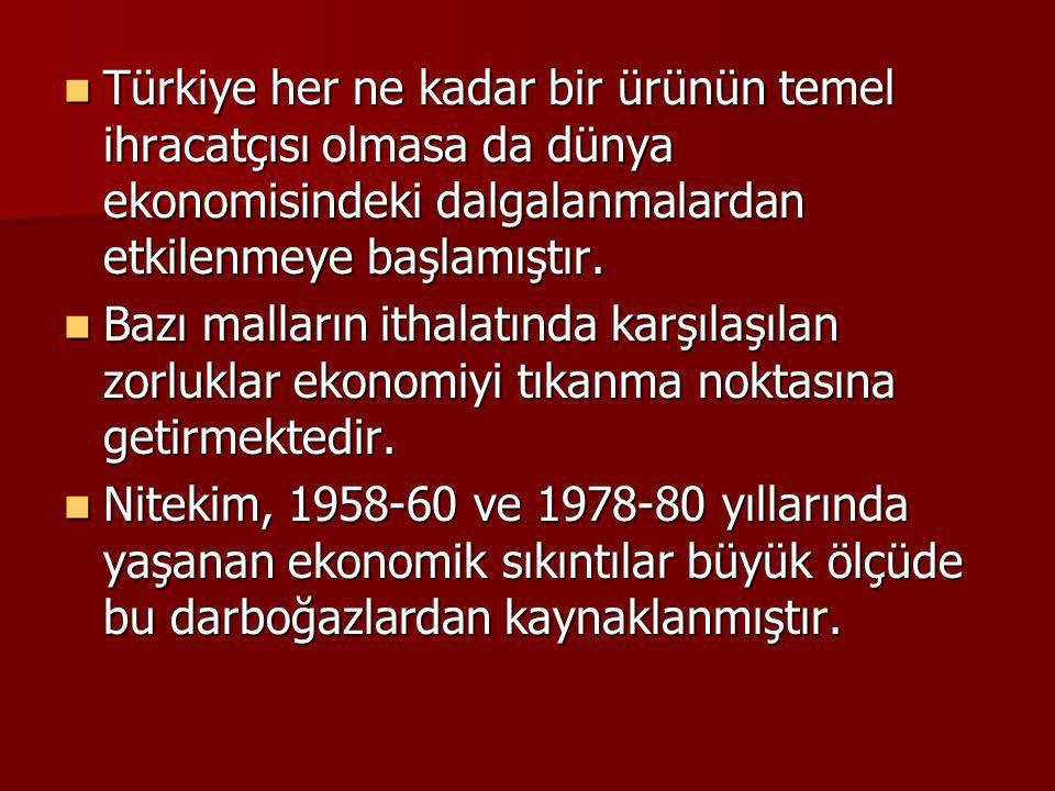 Türkiye her ne kadar bir ürünün temel ihracatçısı olmasa da dünya ekonomisindeki dalgalanmalardan etkilenmeye başlamıştır.