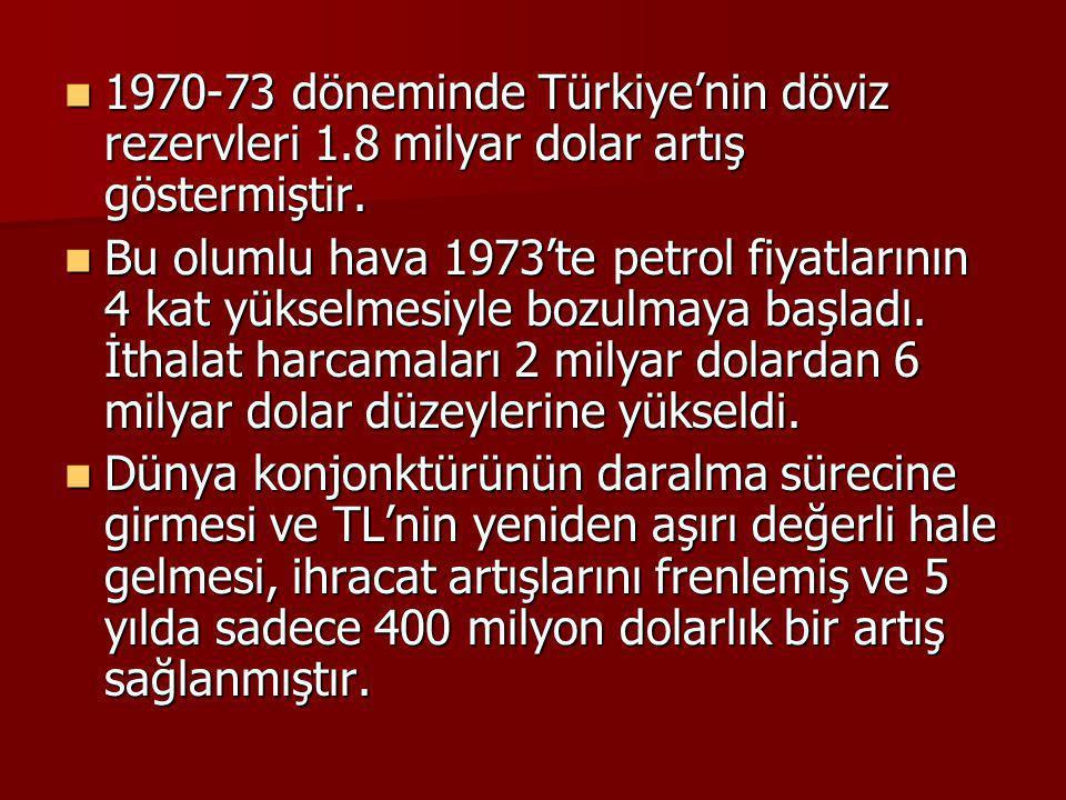 1970-73 döneminde Türkiye'nin döviz rezervleri 1