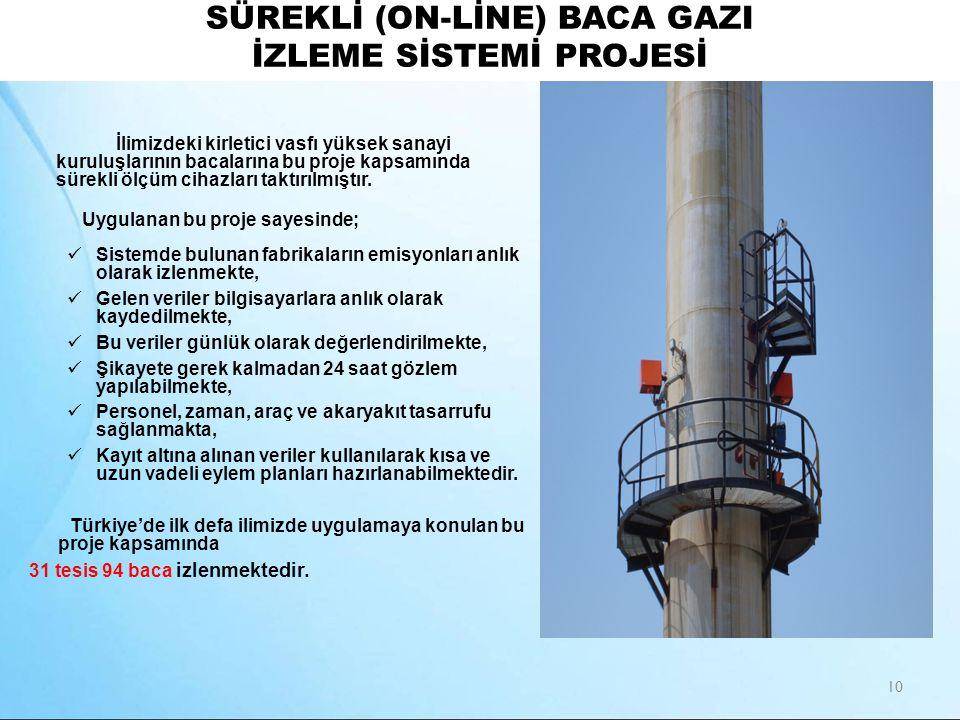 SÜREKLİ (ON-LİNE) BACA GAZI İZLEME SİSTEMİ PROJESİ
