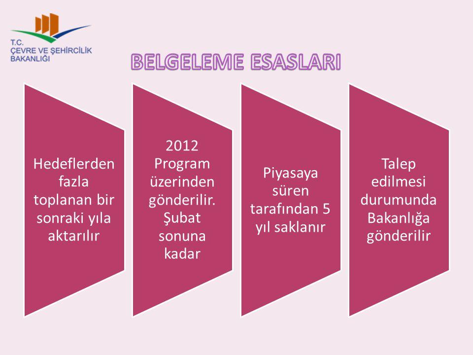 BELGELEME ESASLARI Hedeflerden fazla toplanan bir sonraki yıla aktarılır. 2012 Program üzerinden gönderilir. Şubat sonuna kadar.