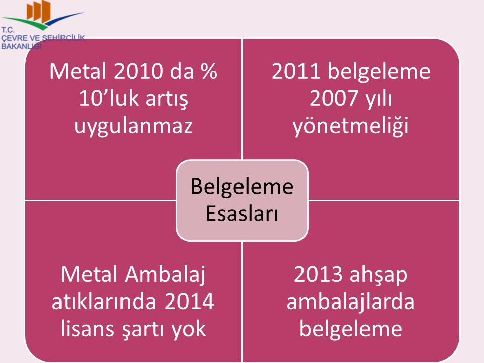 Metal 2010 da % 10'luk artış uygulanmaz