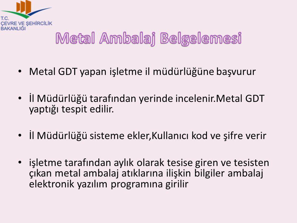 Metal Ambalaj Belgelemesi