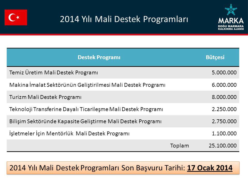 2014 Yılı Mali Destek Programları