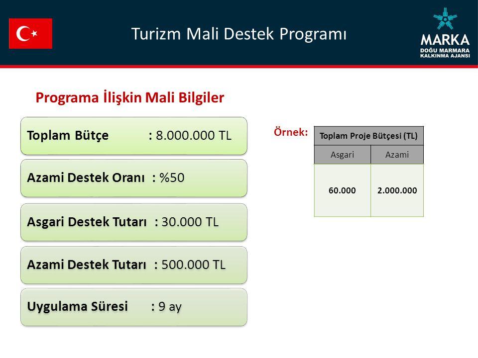Programa İlişkin Mali Bilgiler Toplam Proje Bütçesi (TL)
