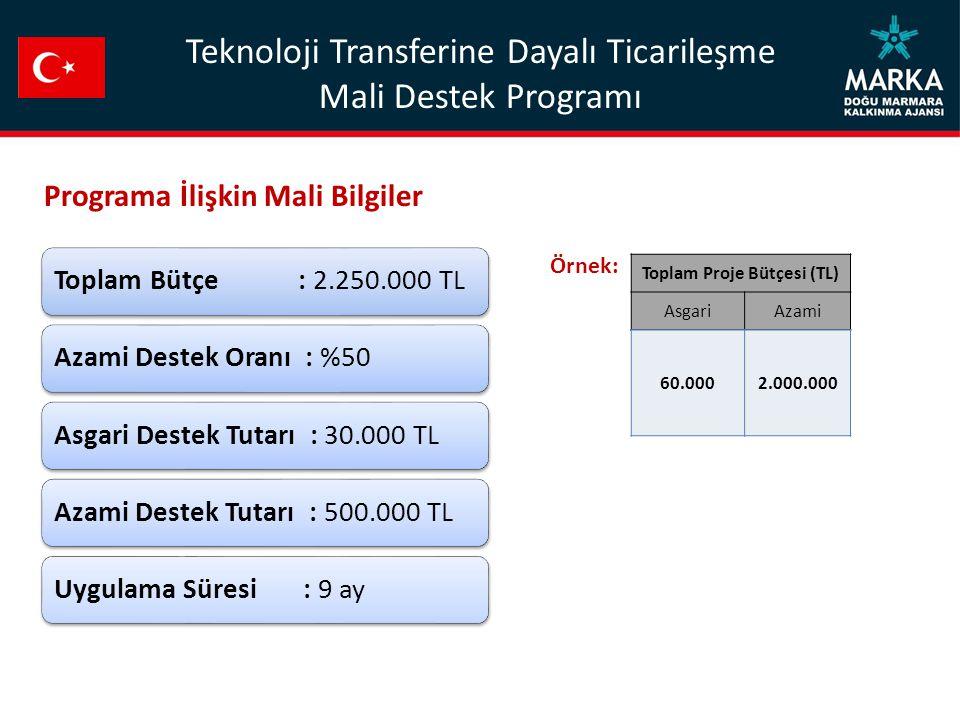 Toplam Proje Bütçesi (TL)