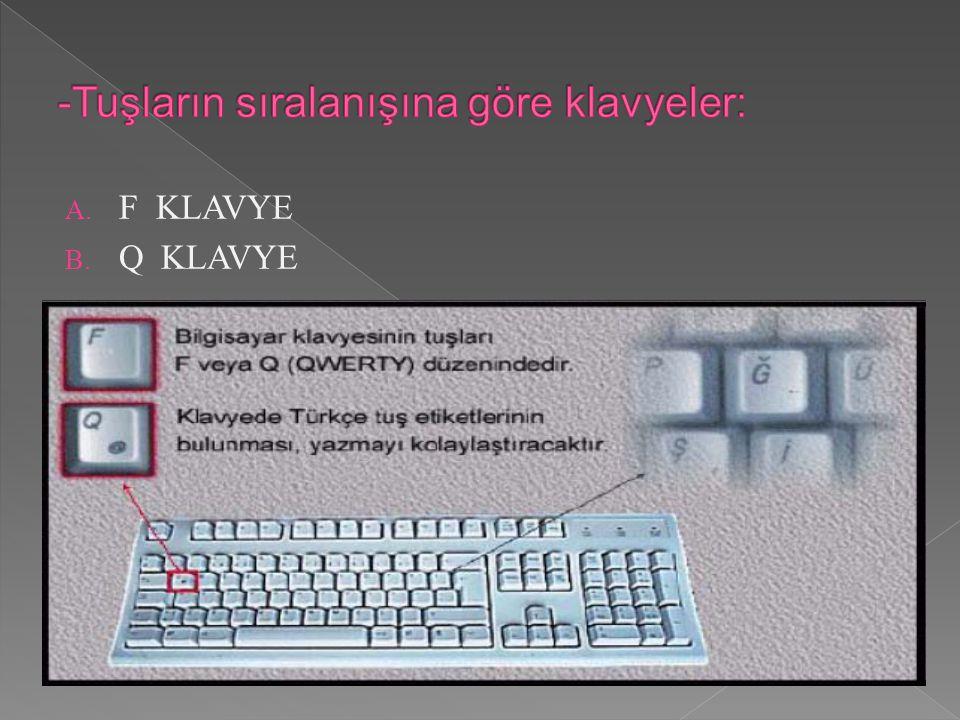 -Tuşların sıralanışına göre klavyeler: