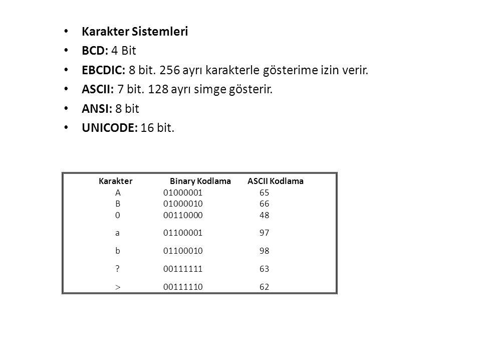 Karakter Binary Kodlama ASCII Kodlama