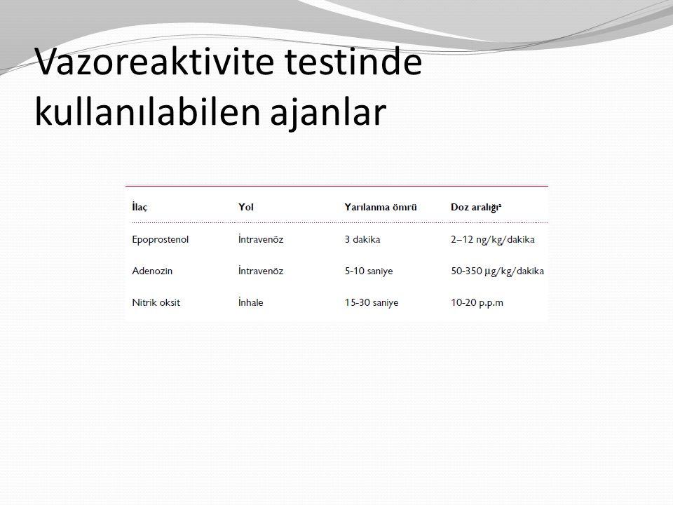 Vazoreaktivite testinde kullanılabilen ajanlar