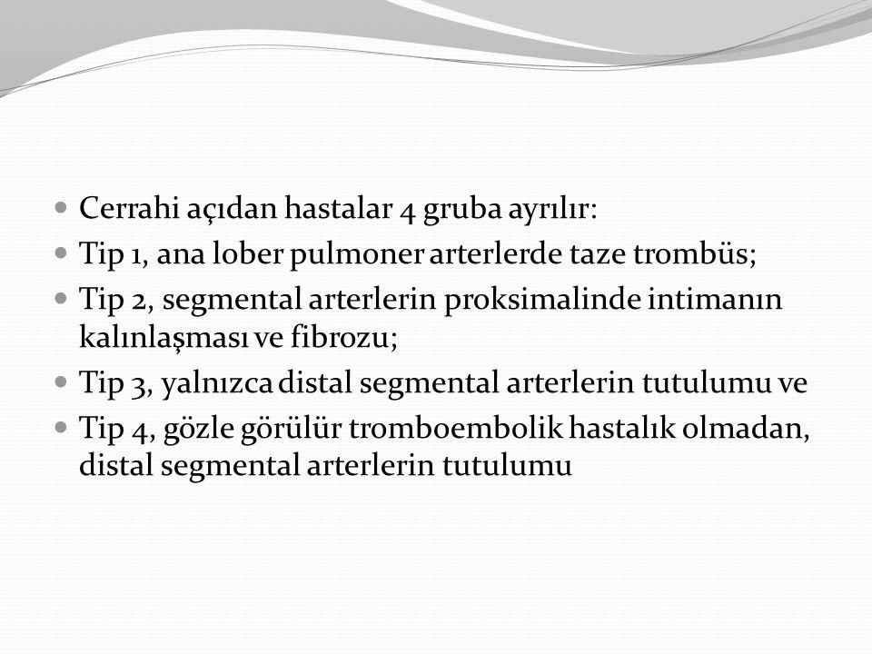 Cerrahi açıdan hastalar 4 gruba ayrılır: