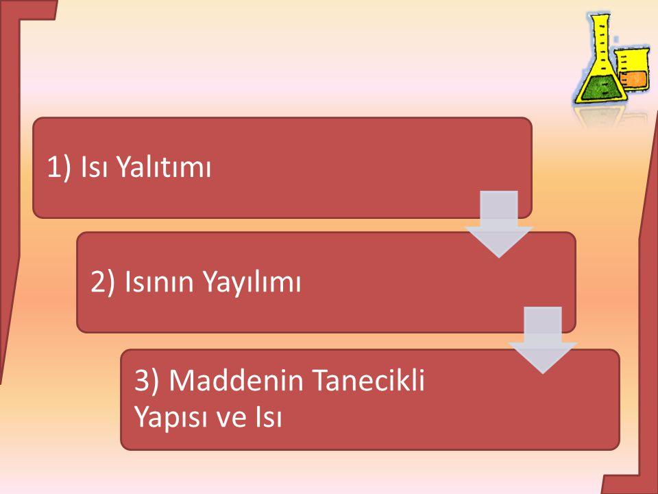 1) Isı Yalıtımı 2) Isının Yayılımı 3) Maddenin Tanecikli Yapısı ve Isı