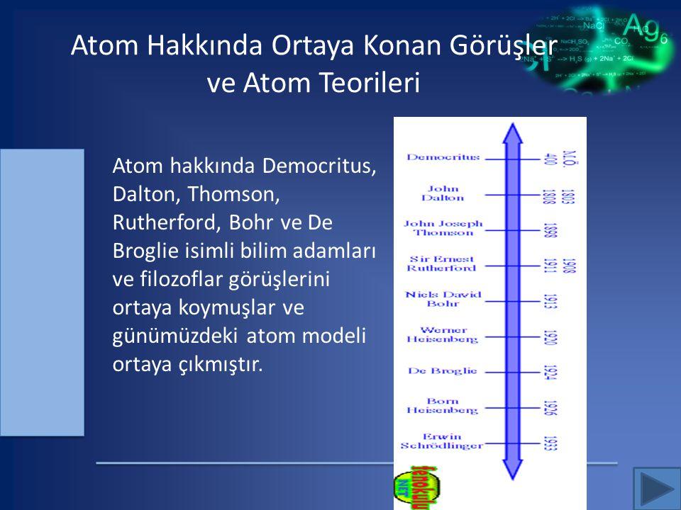 Atom Hakkında Ortaya Konan Görüşler ve Atom Teorileri