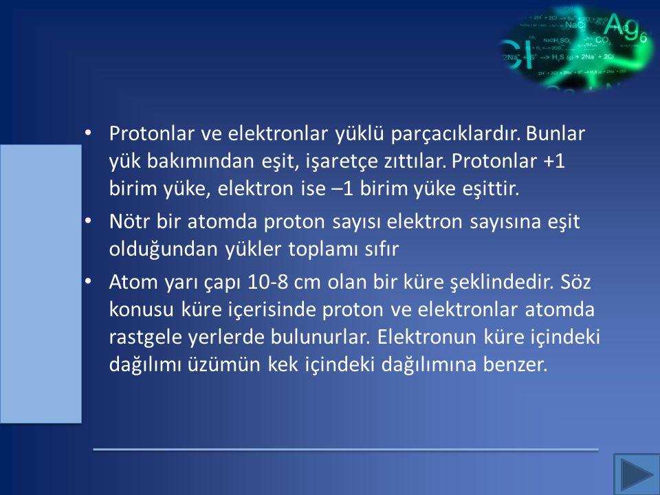 Protonlar ve elektronlar yüklü parçacıklardır