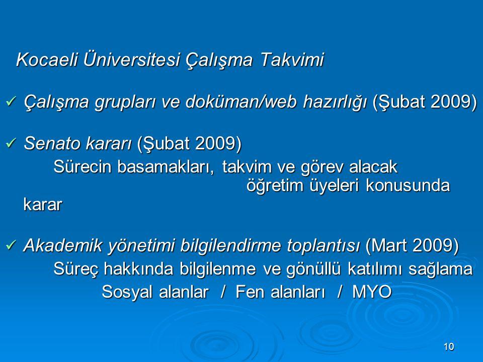 Kocaeli Üniversitesi Çalışma Takvimi
