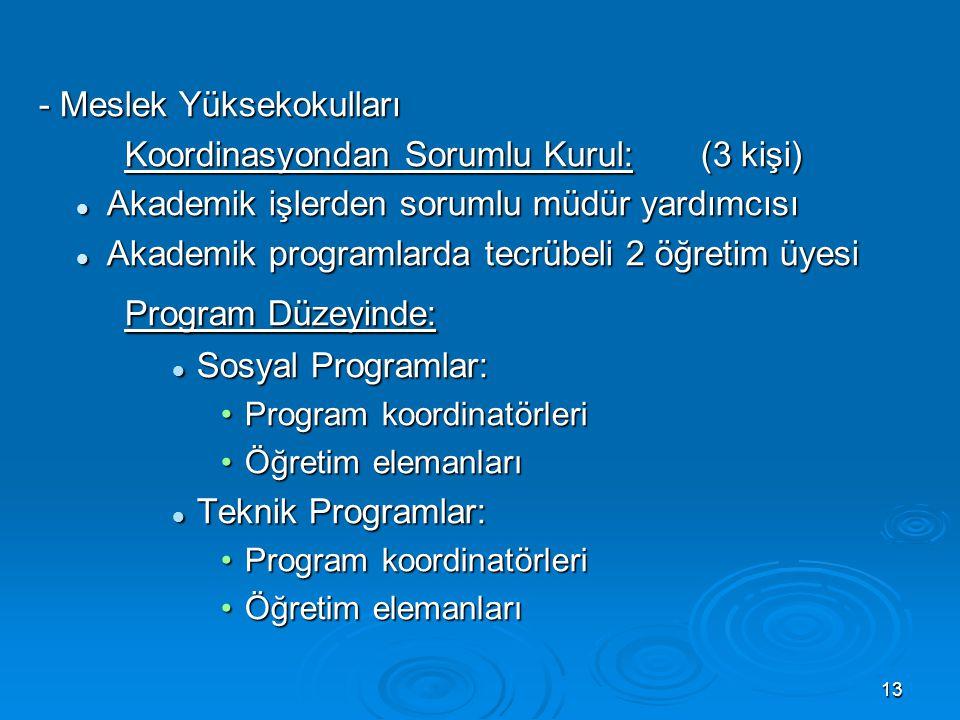 - Meslek Yüksekokulları Koordinasyondan Sorumlu Kurul: (3 kişi)