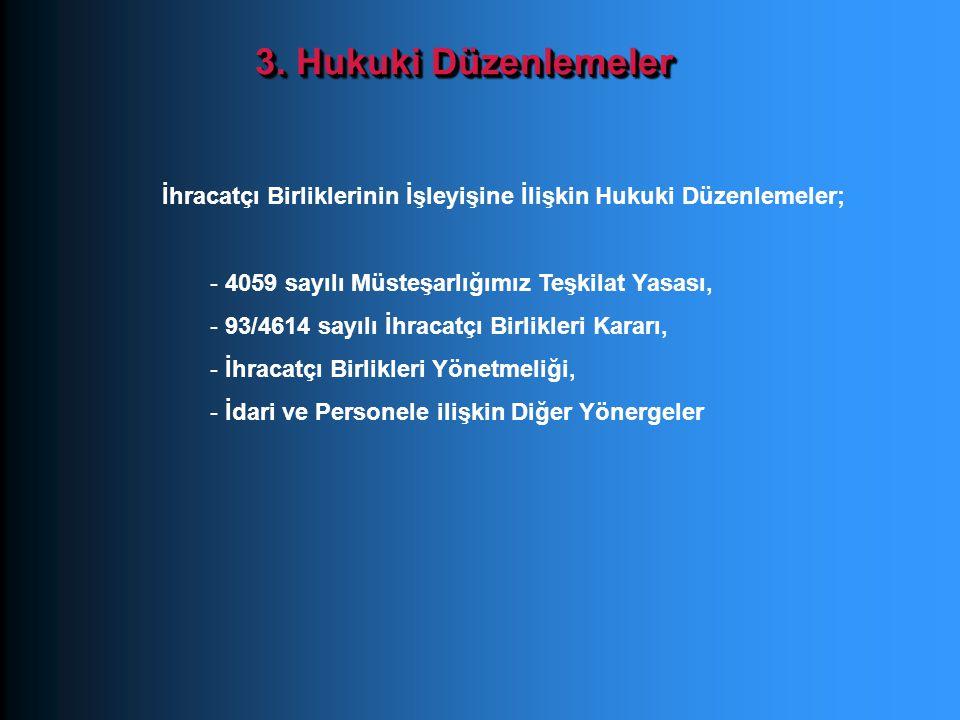 3. Hukuki Düzenlemeler İhracatçı Birliklerinin İşleyişine İlişkin Hukuki Düzenlemeler; 4059 sayılı Müsteşarlığımız Teşkilat Yasası,