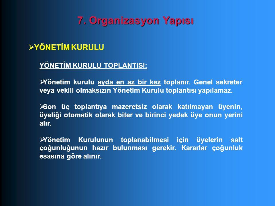 7. Organizasyon Yapısı YÖNETİM KURULU YÖNETİM KURULU TOPLANTISI: