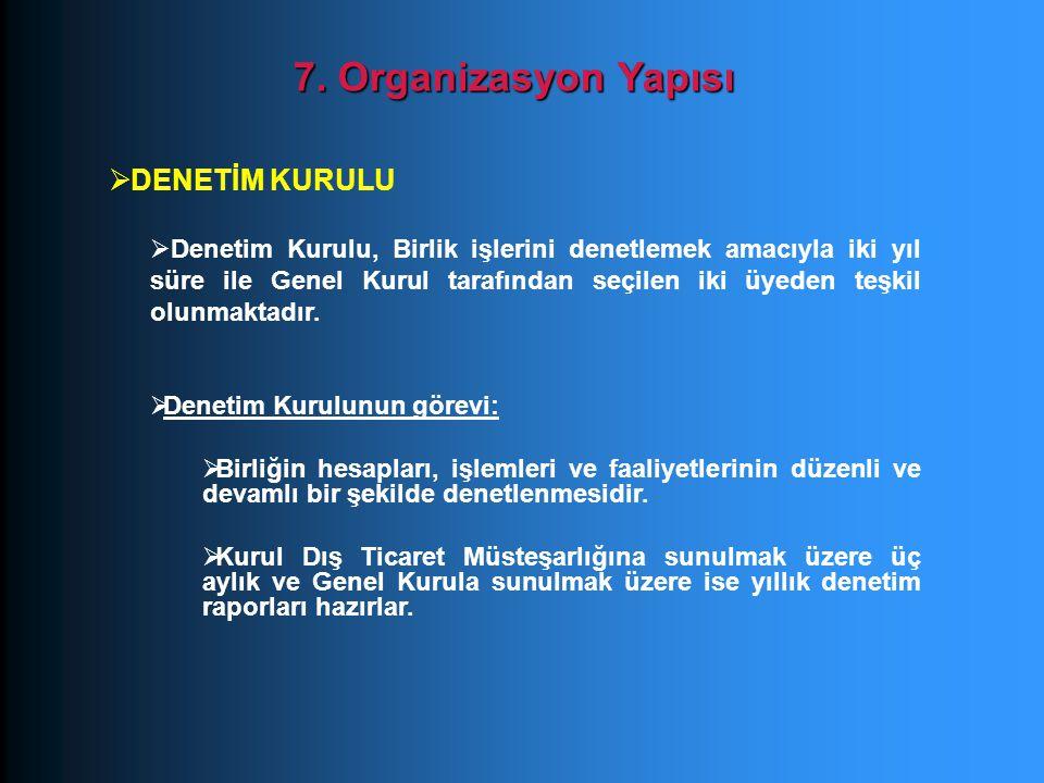 7. Organizasyon Yapısı DENETİM KURULU