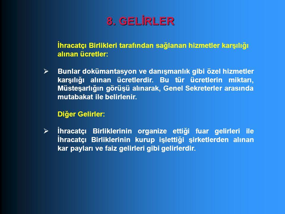 8. GELİRLER İhracatçı Birlikleri tarafından sağlanan hizmetler karşılığı alınan ücretler: