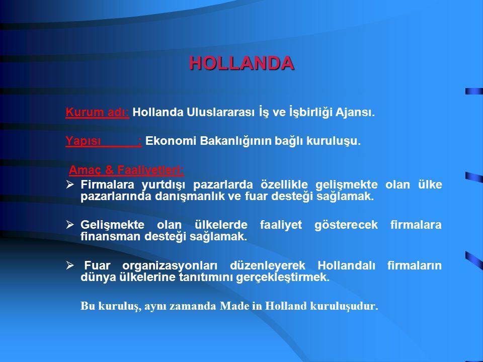 HOLLANDA Kurum adı: Hollanda Uluslararası İş ve İşbirliği Ajansı.
