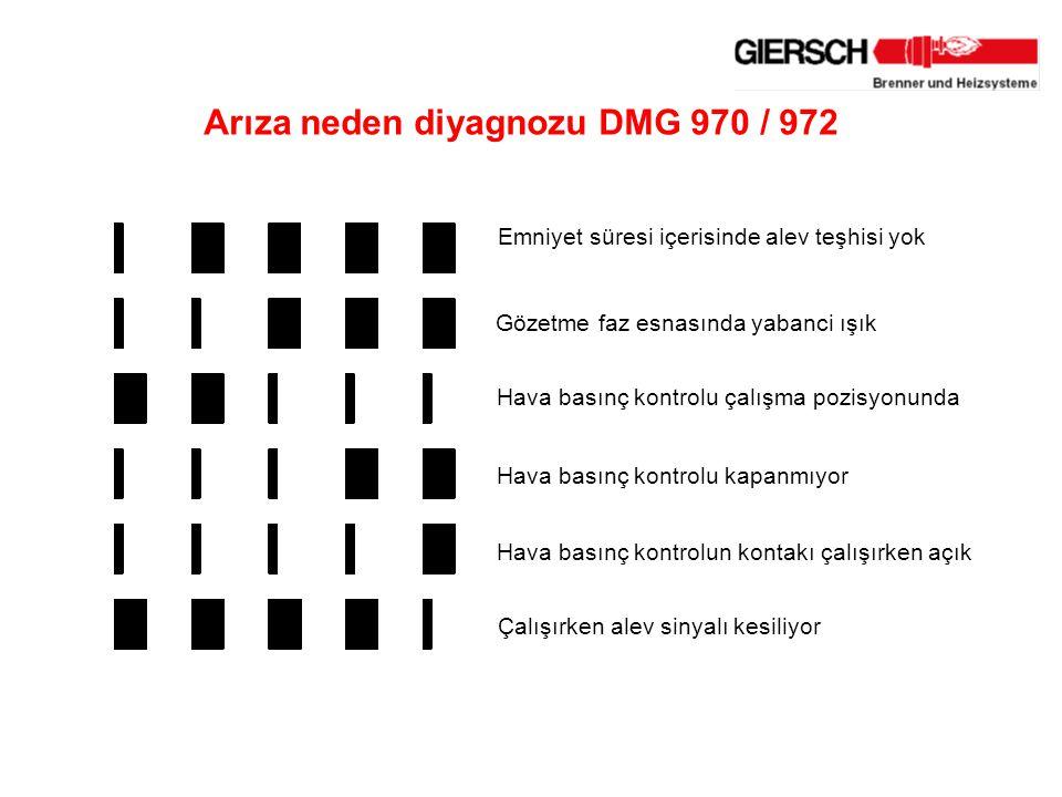 Arıza neden diyagnozu DMG 970 / 972