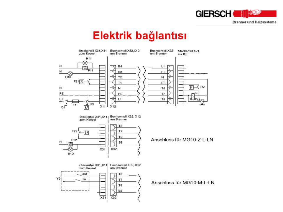 Elektrik bağlantısı