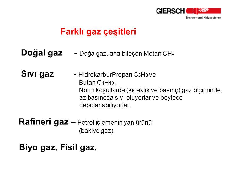 Farklı gaz çeşitleri Doğal gaz - Doğa gaz, ana bileşen Metan CH4