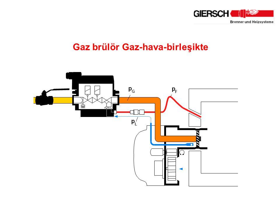 Gaz brülör Gaz-hava-birleşikte