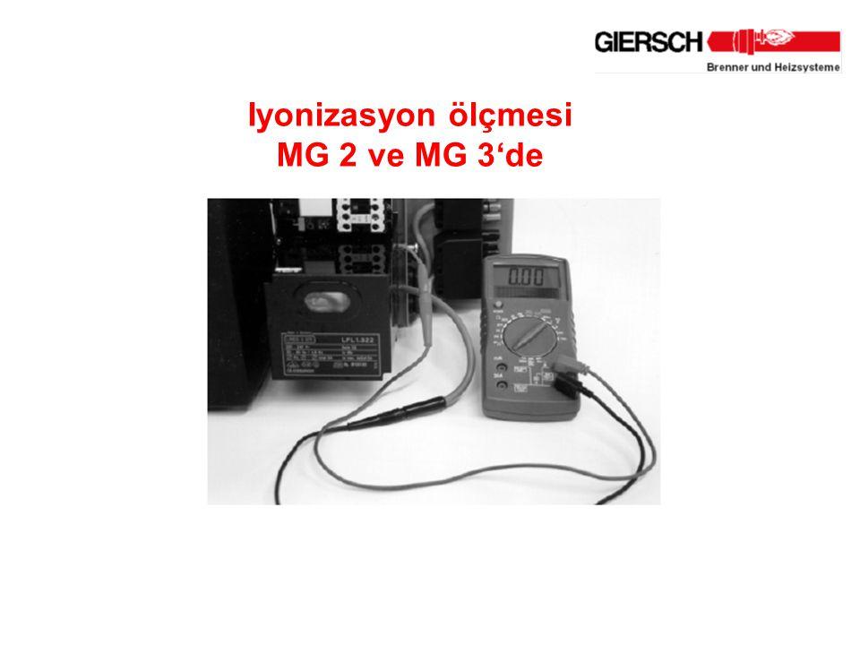 Iyonizasyon ölçmesi MG 2 ve MG 3'de